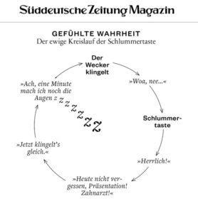 Schlummertaste, Kreislauf, Süddeutsche Zeitung