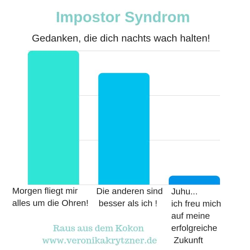 Imposter Syndrom, Hochstapler Syndrom, Selbstzweifel